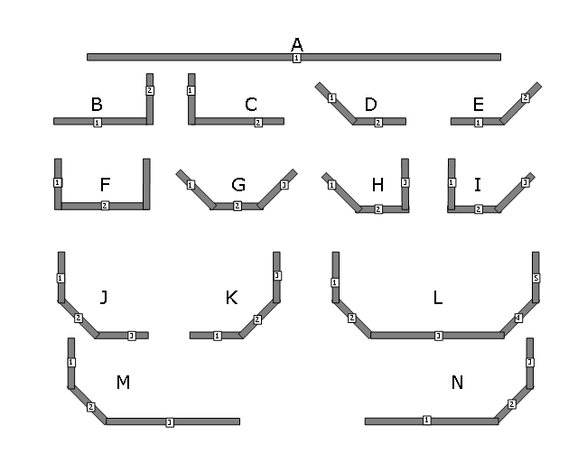 Foot Rail Configuration Overview